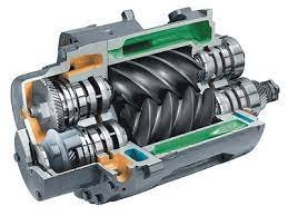 Виды винтовых компрессоров